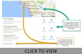 Google Maps local SEO results